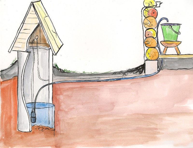 Как провести из колодца воду в дом