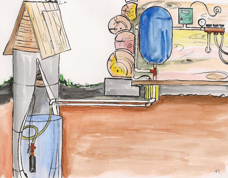 Подводка воды из колодца в дом